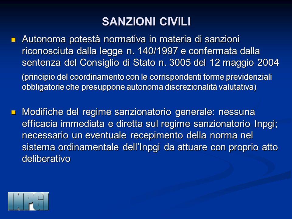 SANZIONI CIVILI Autonoma potestà normativa in materia di sanzioni riconosciuta dalla legge n. 140/1997 e confermata dalla sentenza del Consiglio di St