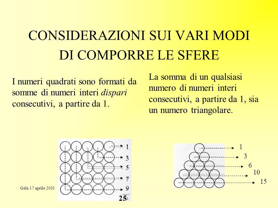 CONSIDERAZIONI SUI VARI MODI DI COMPORRE LE SFERE I numeri quadrati sono formati da somme di numeri interi dispari consecutivi, a partire da 1. La som