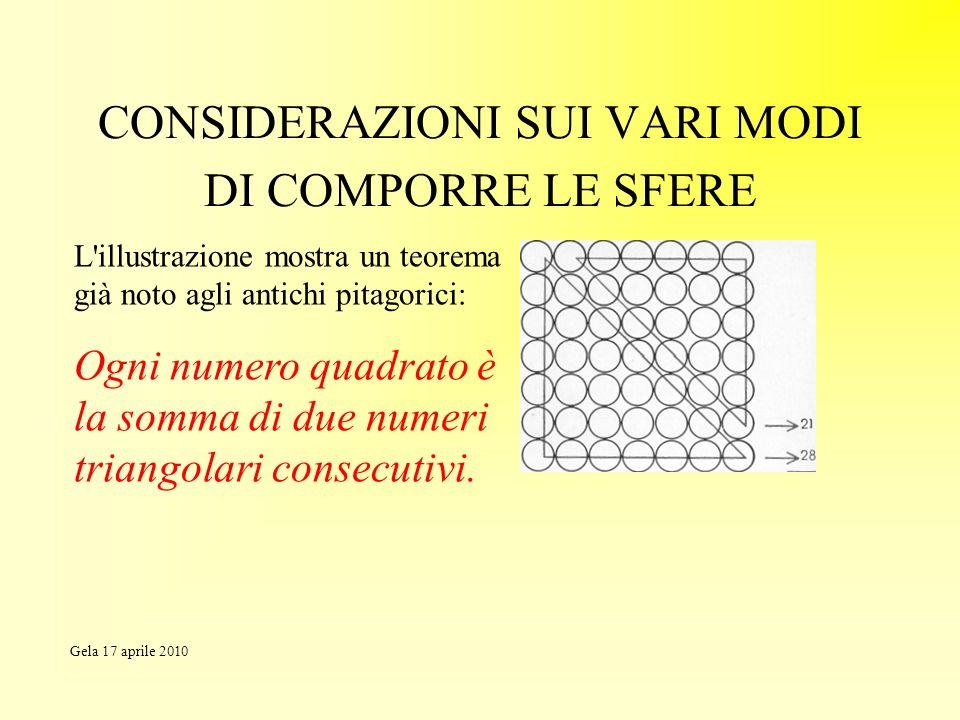 CONSIDERAZIONI SUI VARI MODI DI COMPORRE LE SFERE L'illustrazione mostra un teorema già noto agli antichi pitagorici: Ogni numero quadrato è la somma