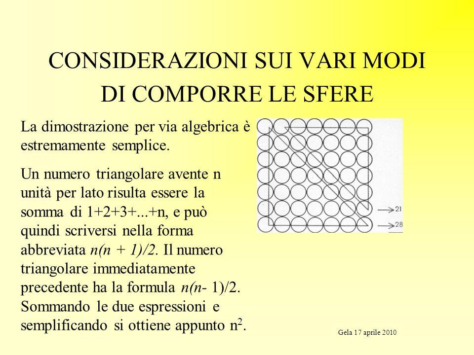 CONSIDERAZIONI SUI VARI MODI DI COMPORRE LE SFERE La dimostrazione per via algebrica è estremamente semplice. Un numero triangolare avente n unità per