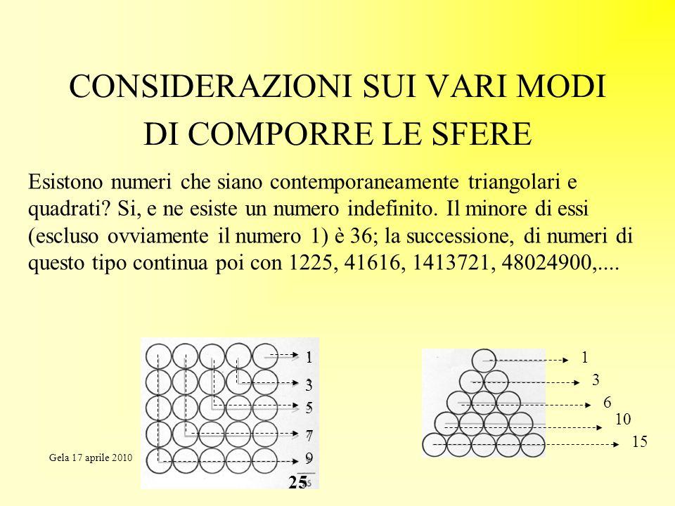 CONSIDERAZIONI SUI VARI MODI DI COMPORRE LE SFERE Esistono numeri che siano contemporaneamente triangolari e quadrati? Si, e ne esiste un numero indef