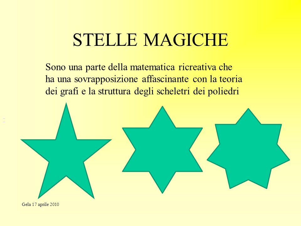 STELLE MAGICHE Sono una parte della matematica ricreativa che ha una sovrapposizione affascinante con la teoria dei grafi e la struttura degli schelet