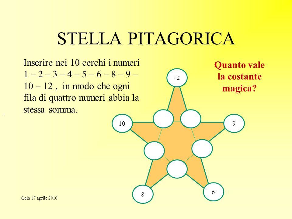 STELLA PITAGORICA Inserire nei 10 cerchi i numeri 1 – 2 – 3 – 4 – 5 – 6 – 8 – 9 – 10 – 12, in modo che ogni fila di quattro numeri abbia la stessa som