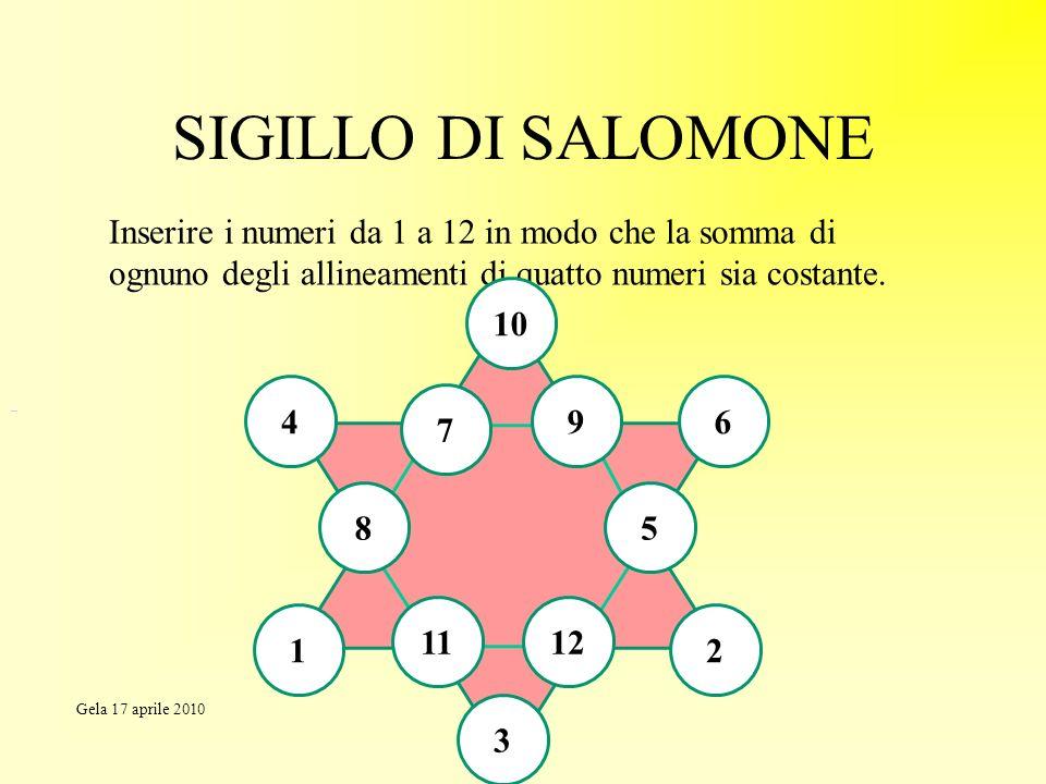 SIGILLO DI SALOMONE Inserire i numeri da 1 a 12 in modo che la somma di ognuno degli allineamenti di quatto numeri sia costante. 7 4 8 1 11 3 12 2 5 6