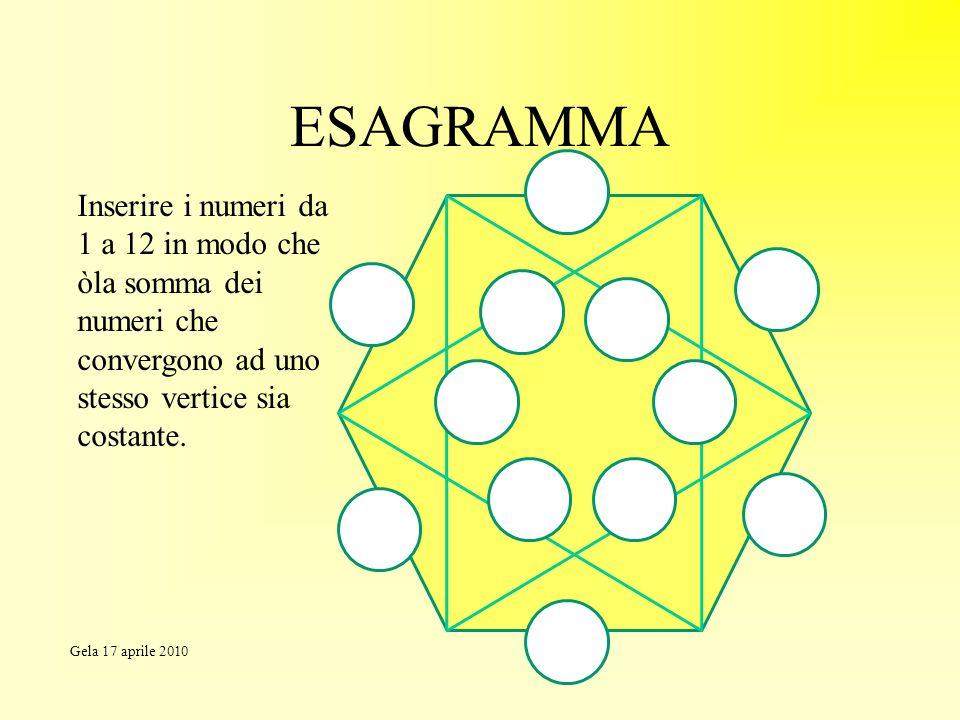 ESAGRAMMA Inserire i numeri da 1 a 12 in modo che òla somma dei numeri che convergono ad uno stesso vertice sia costante. Gela 17 aprile 2010