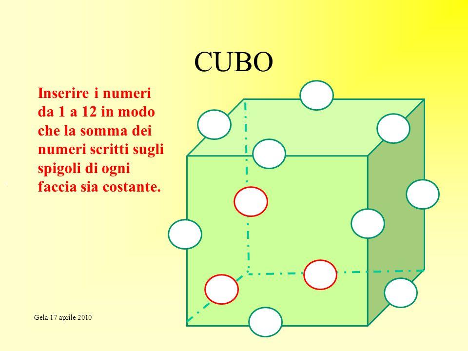 CUBO Inserire i numeri da 1 a 12 in modo che la somma dei numeri scritti sugli spigoli di ogni faccia sia costante. Gela 17 aprile 2010