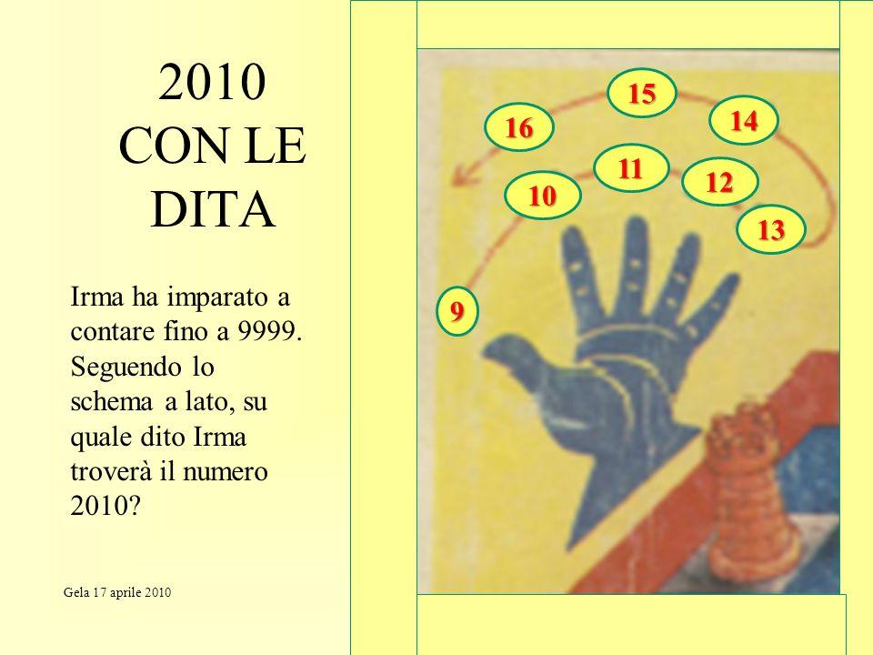 2010 CON LE DITA 9 10 11 12 13 14 15 16 Irma ha imparato a contare fino a 9999. Seguendo lo schema a lato, su quale dito Irma troverà il numero 2010?