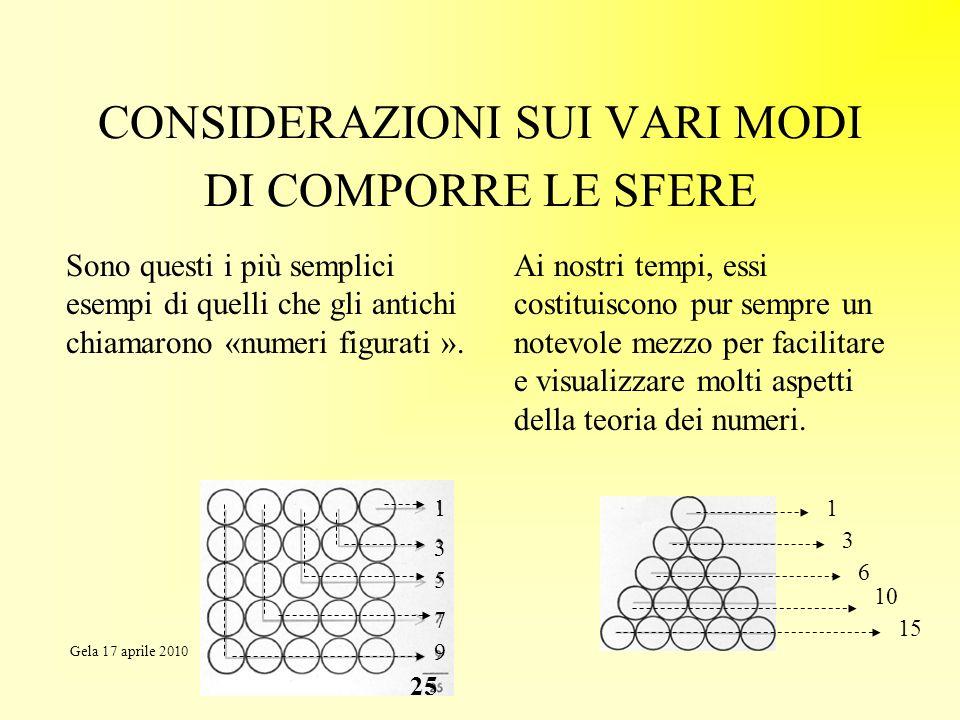CONSIDERAZIONI SUI VARI MODI DI COMPORRE LE SFERE Sono questi i più semplici esempi di quelli che gli antichi chiamarono «numeri figurati ». Ai nostri