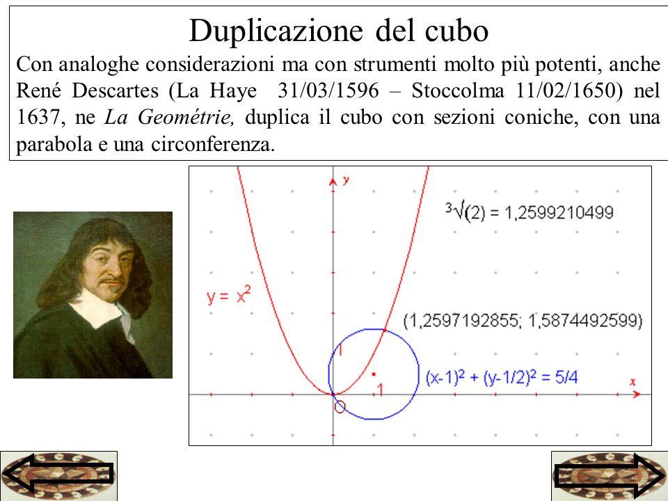 Duplicazione del cubo Con analoghe considerazioni ma con strumenti molto più potenti, anche René Descartes (La Haye 31/03/1596 – Stoccolma 11/02/1650) nel 1637, ne La Geométrie, duplica il cubo con sezioni coniche, con una parabola e una circonferenza.