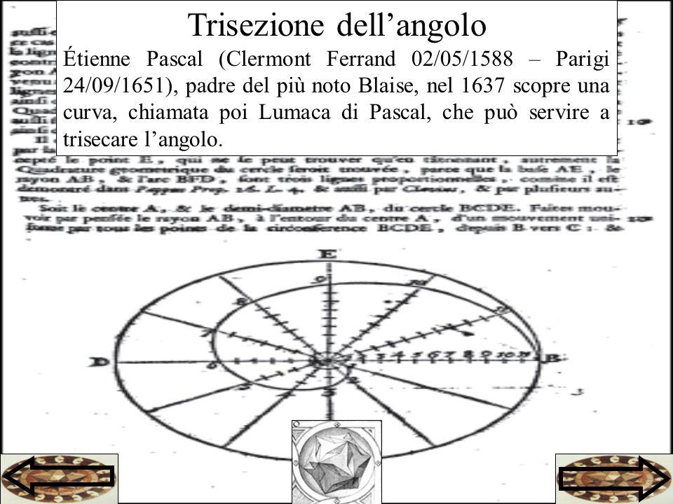Trisezione dellangolo Étienne Pascal (Clermont Ferrand 02/05/1588 – Parigi 24/09/1651), padre del più noto Blaise, nel 1637 scopre una curva, chiamata poi Lumaca di Pascal, che può servire a trisecare langolo.
