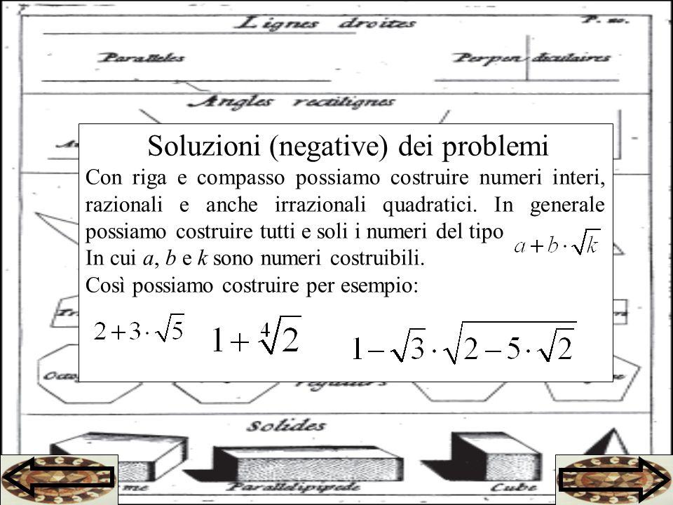 Soluzioni (negative) dei problemi Con riga e compasso possiamo costruire numeri interi, razionali e anche irrazionali quadratici.