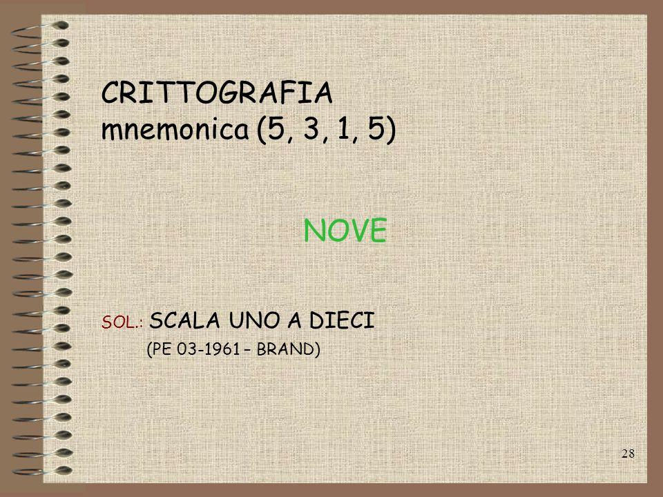 27 CRITTOGRAFIA mnemonica (5, 5, 9) SUPERSTITI DELLA JULIA SOL.: RESTO DELLA DIVISIONE (FP 08-1941 – FRA NINO) CRITTOGRAFIA mnemonica (2, 7, 5, 8) ODI