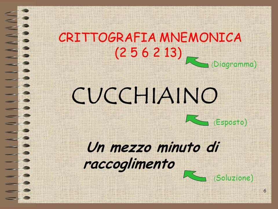6 CUCCHIAINO CRITTOGRAFIA MNEMONICA (2 5 6 2 13) Un mezzo minuto di raccoglimento ( Diagramma) ( Esposto) ( Soluzione)