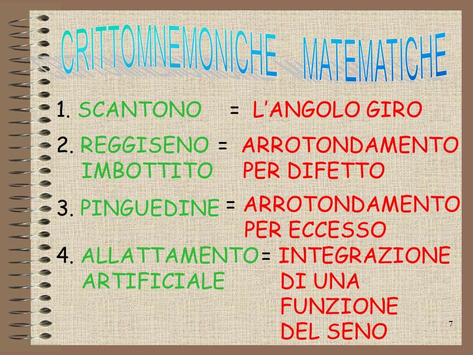 7 1.SCANTONO = ARROTONDAMENTO PER DIFETTO = LANGOLO GIRO 2.