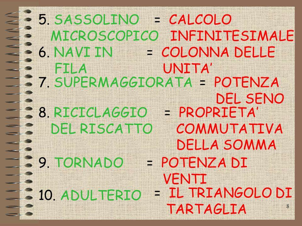 8 6.NAVI IN FILA = IL TRIANGOLO DI TARTAGLIA = PROPRIETA COMMUTATIVA DELLA SOMMA 8.