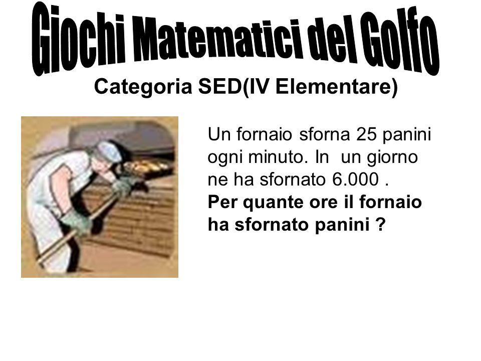 Categoria SED(IV Elementare) Carmelo dice che la sua casa è formata da stanze di forma rettangolare tutte di area 24 metri quadrati, i cui lati sono misurati da numeri interi di metri ma tutte di diverso perimetro.