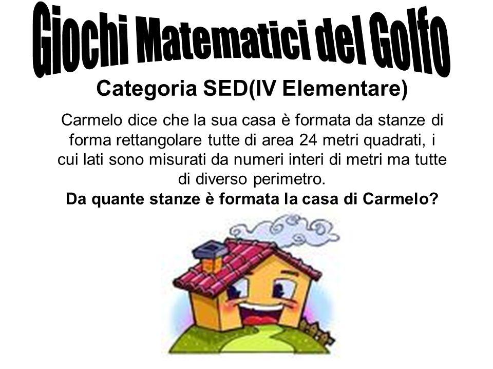 Categoria SED(IV Elementare) Carmelo dice che la sua casa è formata da stanze di forma rettangolare tutte di area 24 metri quadrati, i cui lati sono m