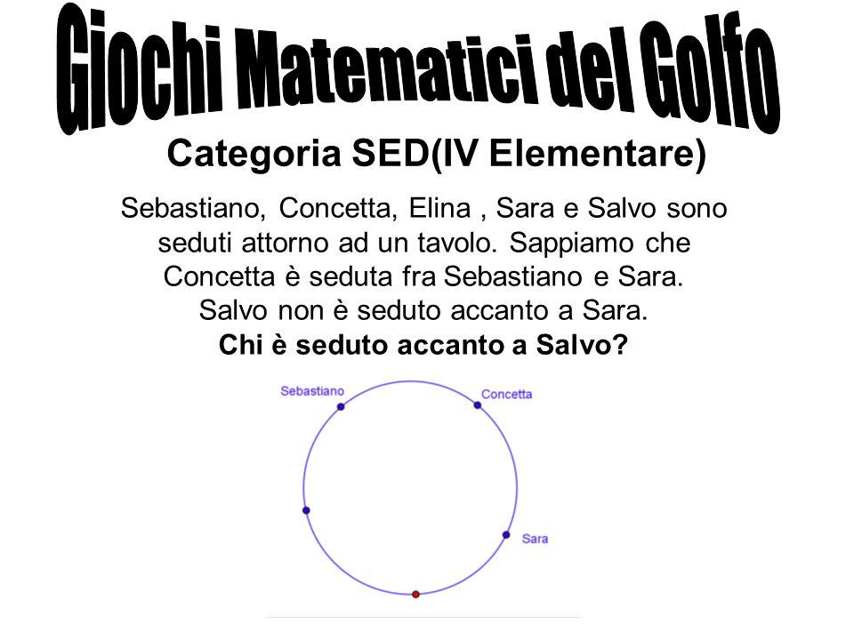 Categoria SED(IV Elementare) Sebastiano, Concetta, Elina, Sara e Salvo sono seduti attorno ad un tavolo. Sappiamo che Concetta è seduta fra Sebastiano