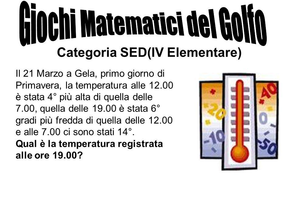 Categoria SED(IV Elementare) Il 21 Marzo a Gela, primo giorno di Primavera, la temperatura alle 12.00 è stata 4° più alta di quella delle 7.00, quella