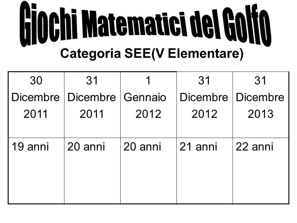 Categoria SEE(V Elementare) 30 Dicembre 2011 31 Dicembre 2011 1 Gennaio 2012 31 Dicembre 2012 31 Dicembre 2013 19 anni20 anni 21 anni22 anni