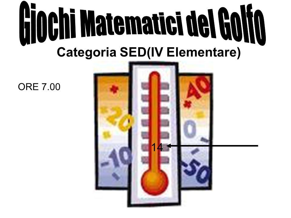 Categoria SED(IV Elementare) ORE 7.00 14