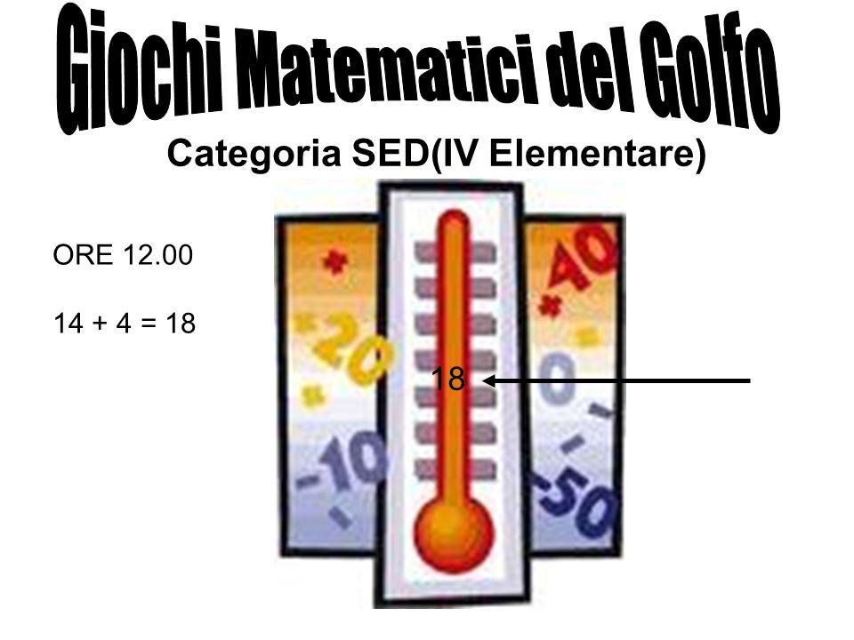 Categoria SED(IV Elementare) ORE 19.00 18 - 6 = 12 12
