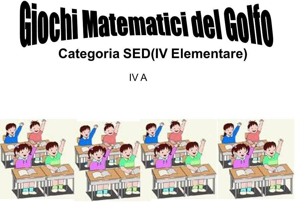 Categoria SE(V Elementare) In figura il cubo nasconde sempre una stessa cifra.