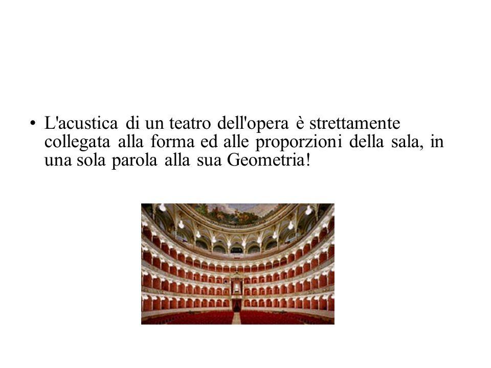 L acustica di un teatro dell opera è strettamente collegata alla forma ed alle proporzioni della sala, in una sola parola alla sua Geometria!