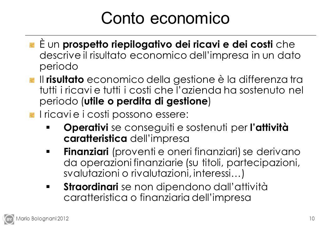 Mario Bolognani 201210 Conto economico È un prospetto riepilogativo dei ricavi e dei costi che descrive il risultato economico dellimpresa in un dato