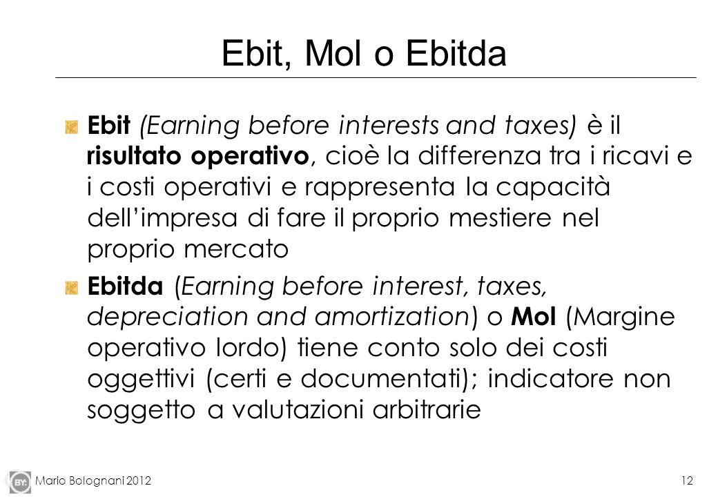 Mario Bolognani 201212 Ebit, Mol o Ebitda Ebit (Earning before interests and taxes) è il risultato operativo, cioè la differenza tra i ricavi e i cost