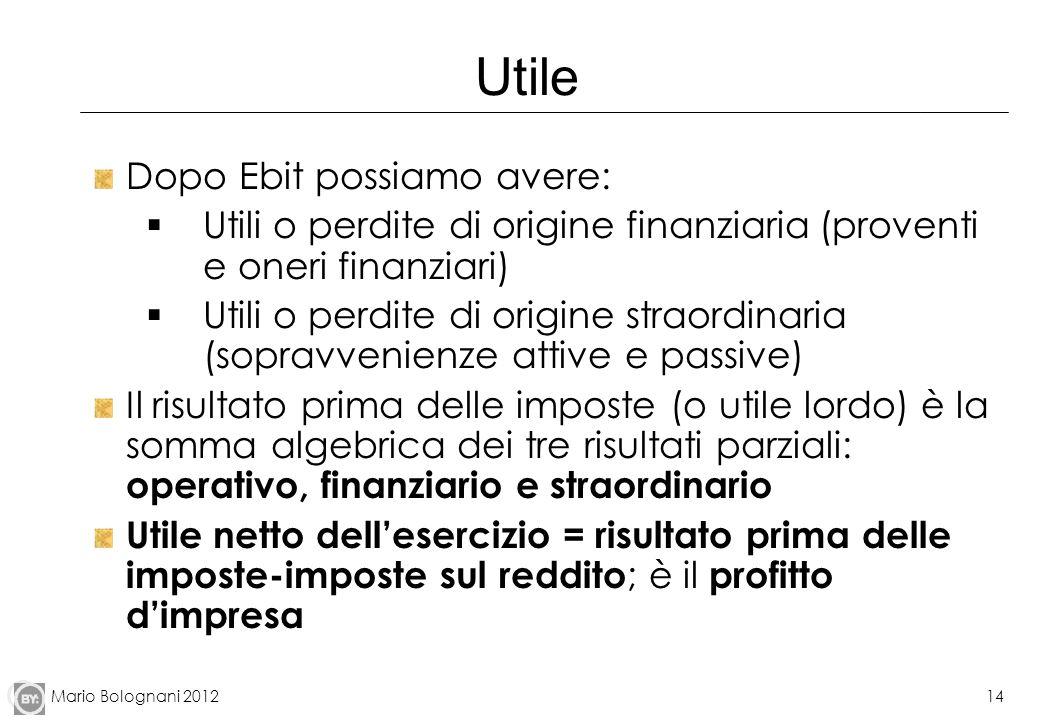 Mario Bolognani 201214 Utile Dopo Ebit possiamo avere: Utili o perdite di origine finanziaria (proventi e oneri finanziari) Utili o perdite di origine
