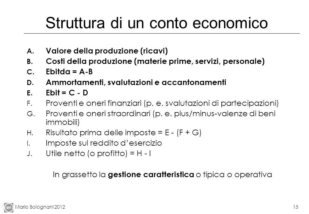 Mario Bolognani 201215 Struttura di un conto economico A. Valore della produzione (ricavi) B. Costi della produzione (materie prime, servizi, personal