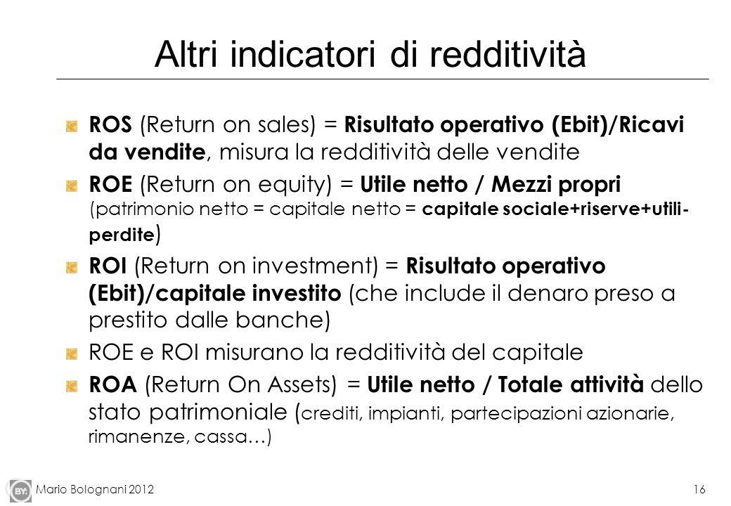 Mario Bolognani 201216 Altri indicatori di redditività ROS (Return on sales) = Risultato operativo (Ebit)/Ricavi da vendite, misura la redditività del