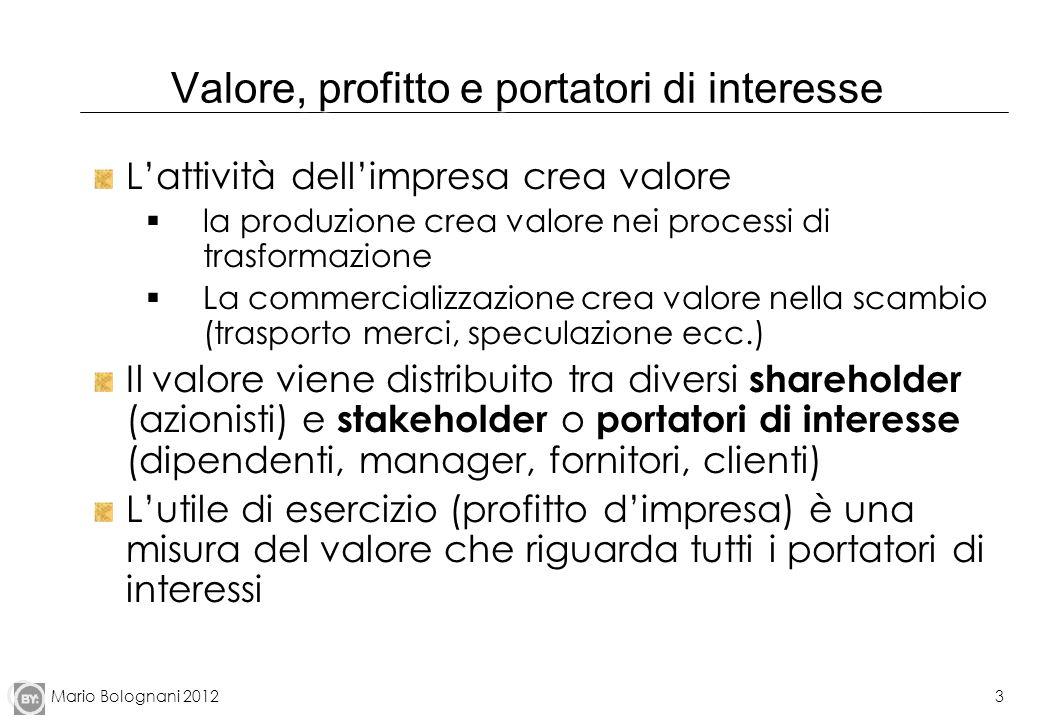 Mario Bolognani 20123 Valore, profitto e portatori di interesse Lattività dellimpresa crea valore la produzione crea valore nei processi di trasformaz