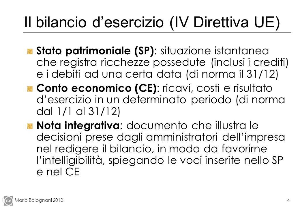 Mario Bolognani 20124 Il bilancio desercizio (IV Direttiva UE) Stato patrimoniale (SP) : situazione istantanea che registra ricchezze possedute (inclu
