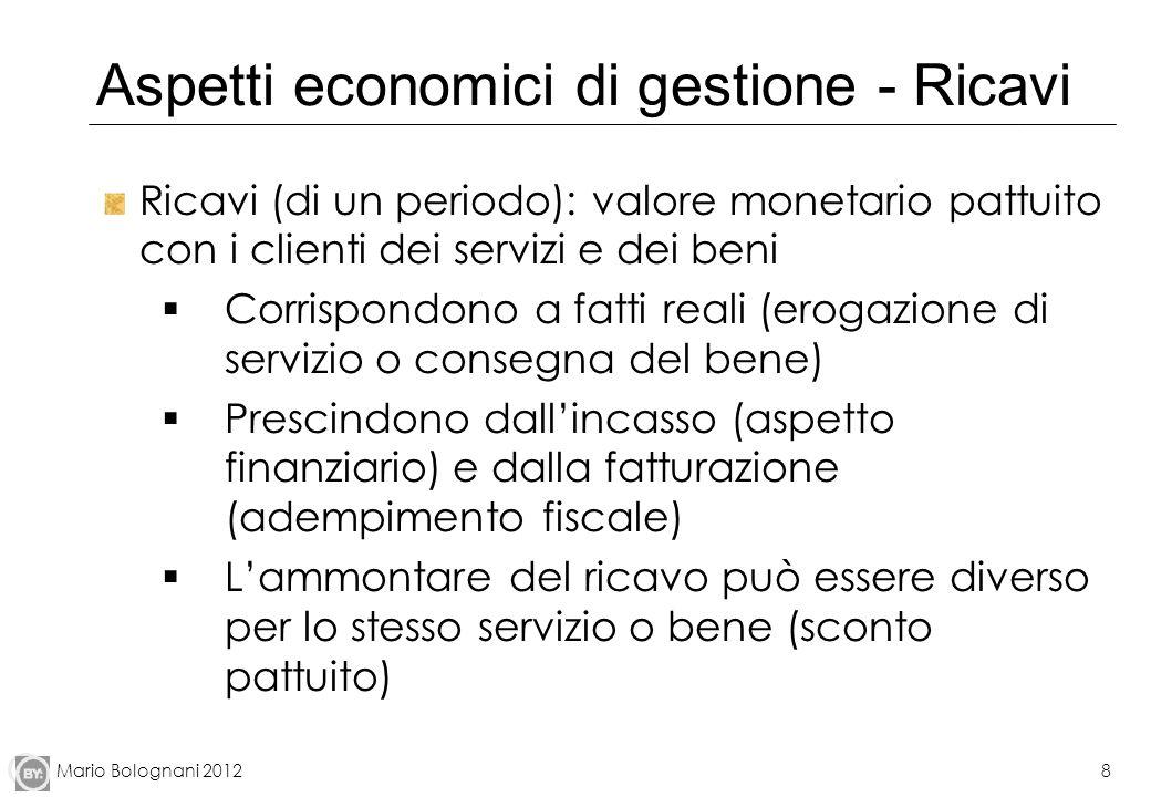 Mario Bolognani 20128 Aspetti economici di gestione - Ricavi Ricavi (di un periodo): valore monetario pattuito con i clienti dei servizi e dei beni Co