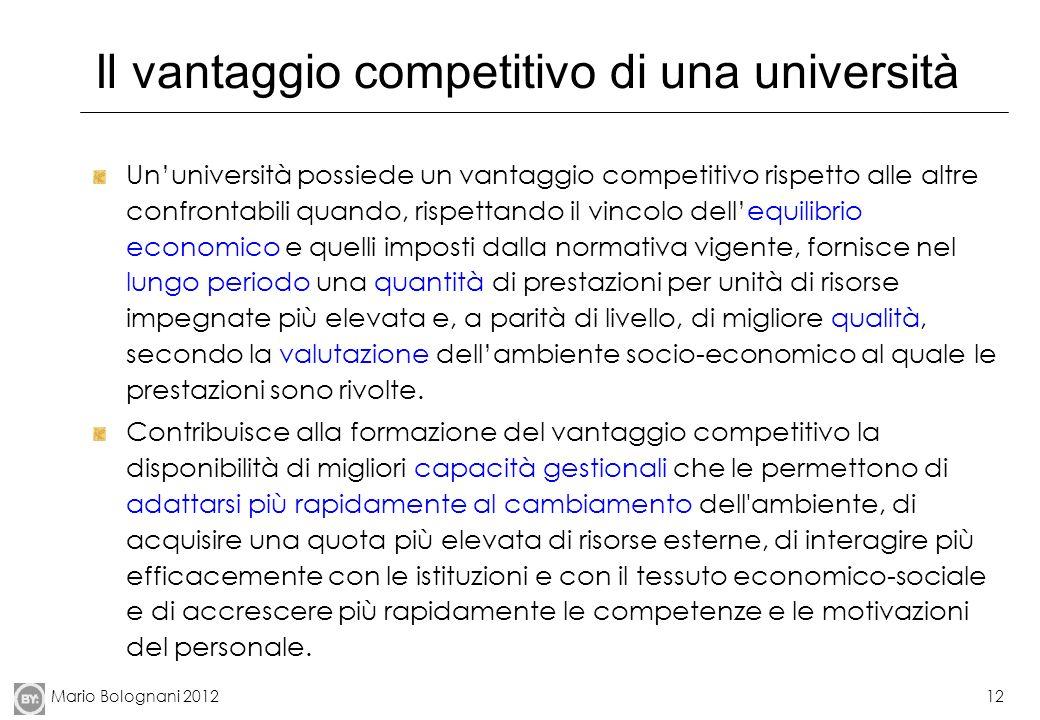 Mario Bolognani 201212 Il vantaggio competitivo di una università Ununiversità possiede un vantaggio competitivo rispetto alle altre confrontabili qua