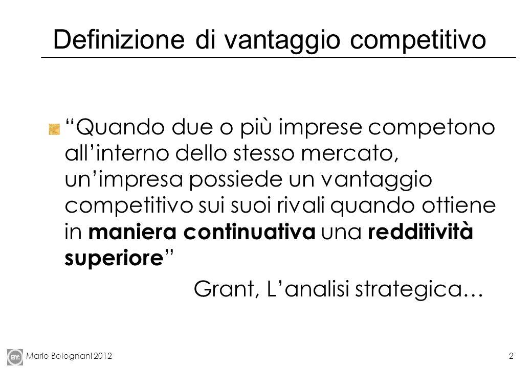 Mario Bolognani 20122 Definizione di vantaggio competitivo Quando due o più imprese competono allinterno dello stesso mercato, unimpresa possiede un v