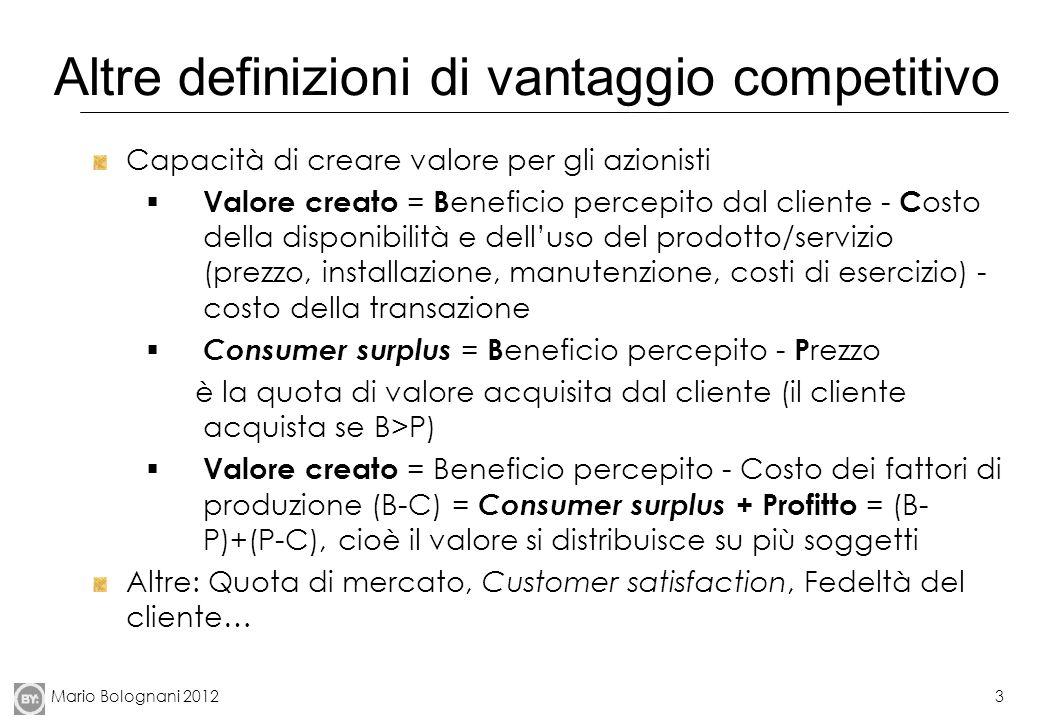 Mario Bolognani 20123 Altre definizioni di vantaggio competitivo Capacità di creare valore per gli azionisti Valore creato = B eneficio percepito dal