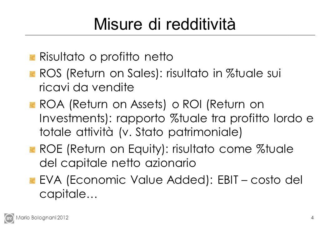 Mario Bolognani 2012 Misure di redditività Risultato o profitto netto ROS (Return on Sales): risultato in %tuale sui ricavi da vendite ROA (Return on