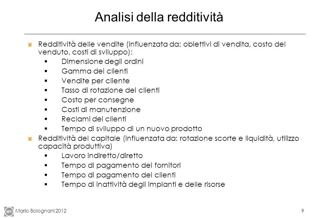 Mario Bolognani 20129 Analisi della redditività Redditività delle vendite (influenzata da: obiettivi di vendita, costo del venduto, costi di sviluppo)
