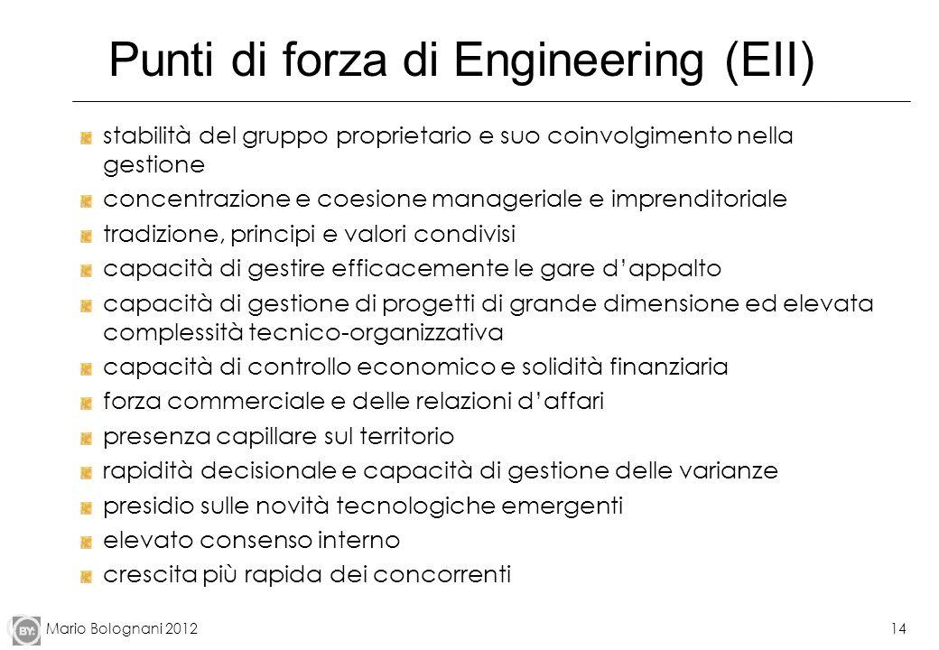 Mario Bolognani 201214 Punti di forza di Engineering (EII) stabilità del gruppo proprietario e suo coinvolgimento nella gestione concentrazione e coes