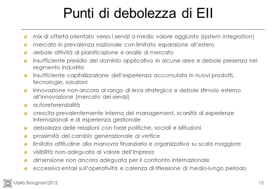 Mario Bolognani 201215 Punti di debolezza di EII mix di offerta orientato verso i servizi a medio valore aggiunto (system integration) mercato in prev