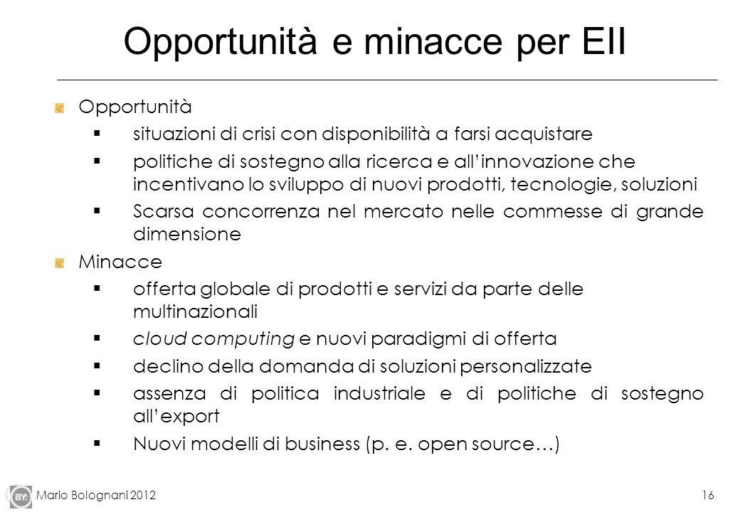 Mario Bolognani 201216 Opportunità e minacce per EII Opportunità situazioni di crisi con disponibilità a farsi acquistare politiche di sostegno alla r