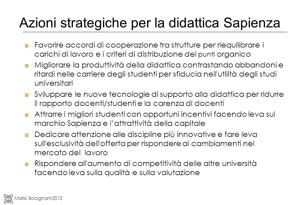 Mario Bolognani 2012 Favorire accordi di cooperazione tra strutture per riequilibrare i carichi di lavoro e i criteri di distribuzione dei punti organ