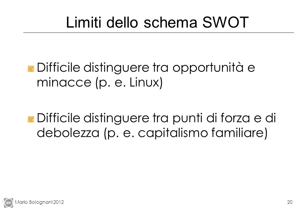 Mario Bolognani 201220 Limiti dello schema SWOT Difficile distinguere tra opportunità e minacce (p. e. Linux) Difficile distinguere tra punti di forza