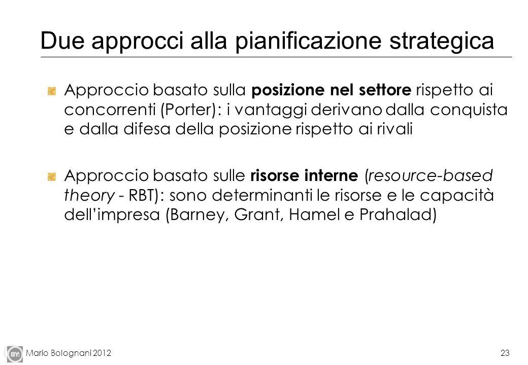 Mario Bolognani 201223 Due approcci alla pianificazione strategica Approccio basato sulla posizione nel settore rispetto ai concorrenti (Porter): i va