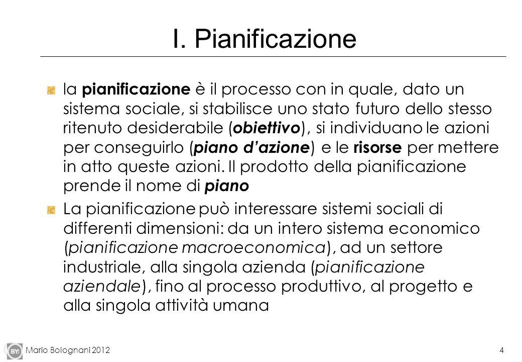 Mario Bolognani 20125 Varietà di piani La pianificazione è scomposta in fasi concatenate, caratterizzate da un orizzonte temporale via via più ristretto degli obiettivi e da un maggior grado di dettaglio: pianificazione strategica che traduce i fini aziendali (la mission) in obiettivi strategici, aventi un orizzonte temporale di lungo termine, pluriennale pianificazione operativa (anche programmazione), che declina a cascata (cascading) gli obiettivi strategici in obiettivi operativi (o gestionali) aventi un orizzonte temporale di breve termine (indicativamente non superiore allanno).