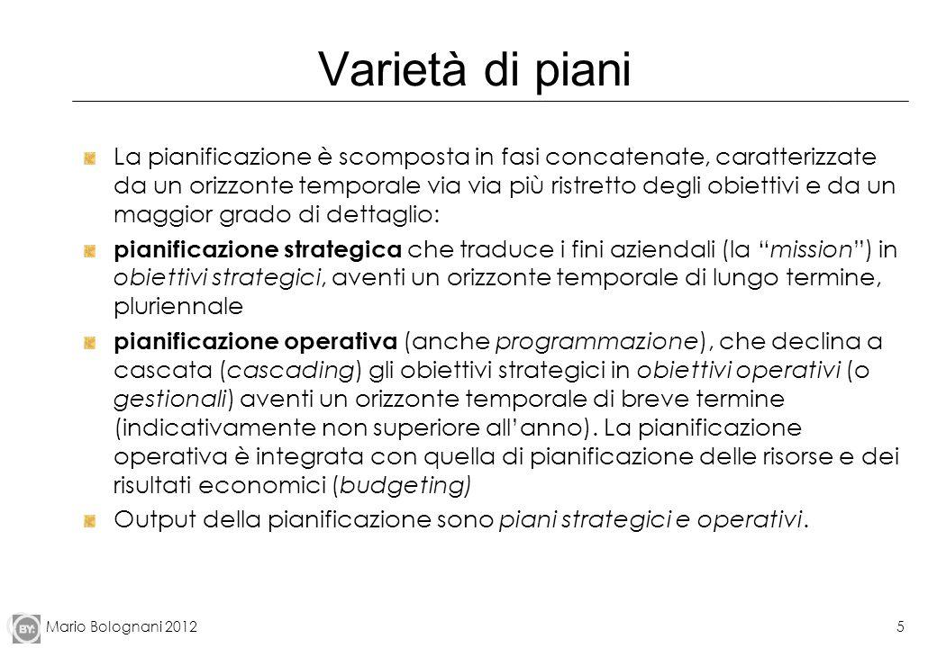 Mario Bolognani 20125 Varietà di piani La pianificazione è scomposta in fasi concatenate, caratterizzate da un orizzonte temporale via via più ristret