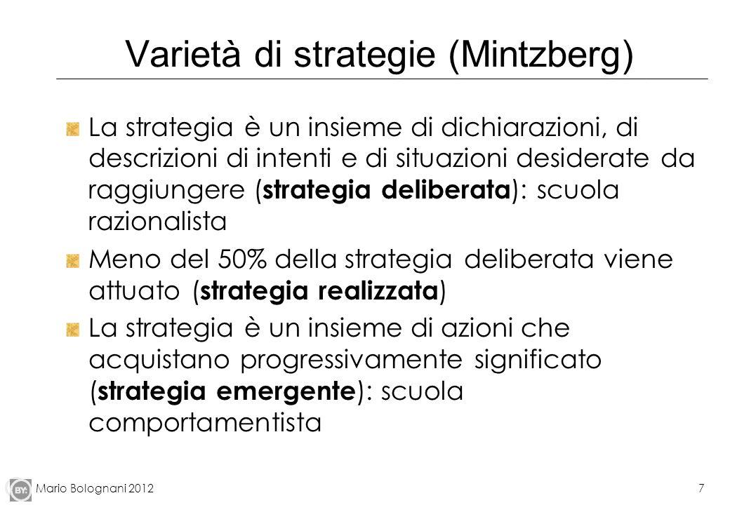Mario Bolognani 20127 Varietà di strategie (Mintzberg) La strategia è un insieme di dichiarazioni, di descrizioni di intenti e di situazioni desiderat